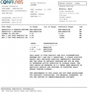 Sample Test Results from Confilabs confidential STD testing.